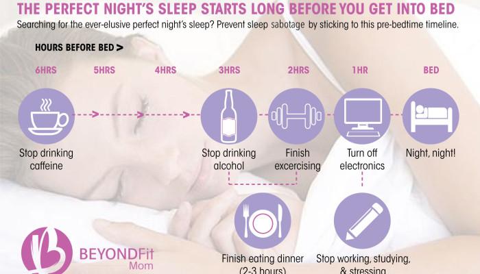 how to get a good nights sleep, sleep helps with fat loss, fat loss, sleep