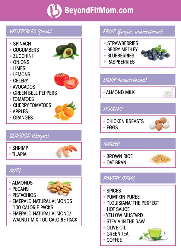healthy grocery list, grocery shopping, fit mom, food