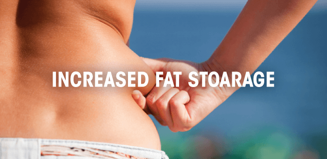 INCREASED-FAT-STORAGE