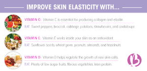 foods to improve skin elasticity