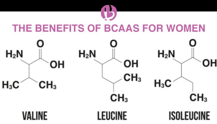 bcaas, bcaa benefits, should I use bcaas, pescience bcaas