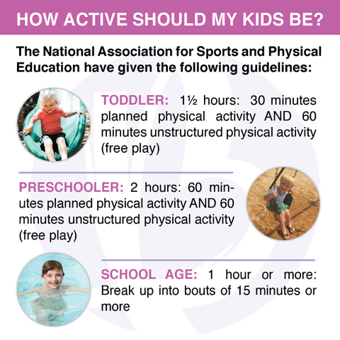 stay active with your family, active family, kids exercise, fit family