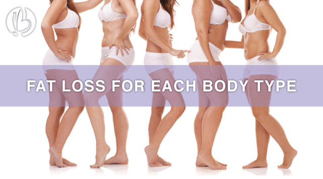 fat loss for my body type, endomorph, ectomorph, mesomorph, how to know my body type