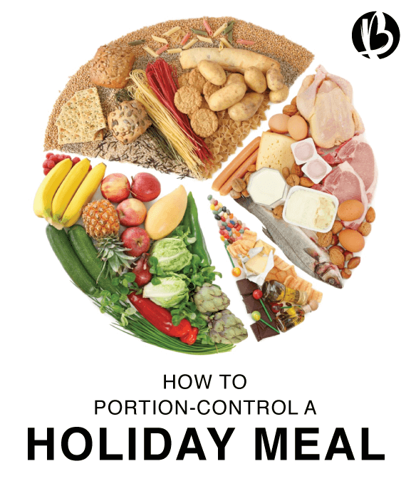 healthy holidays, fit moms, fat loss for moms, portion control